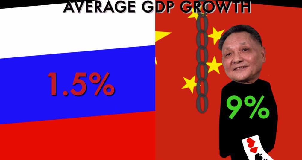 Russia moved toward the free market quickly. China moved slowly yet grew much faster. Why did the tortoise beat the hare? Culture?